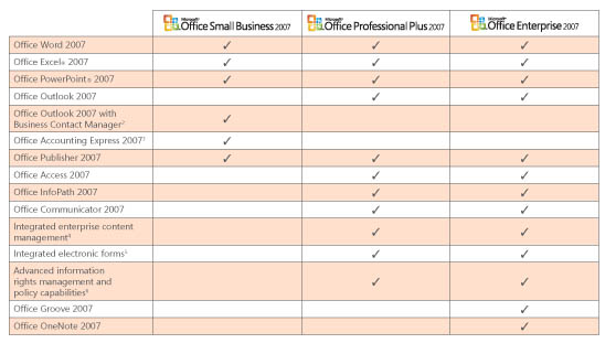 ms office 2007 versions